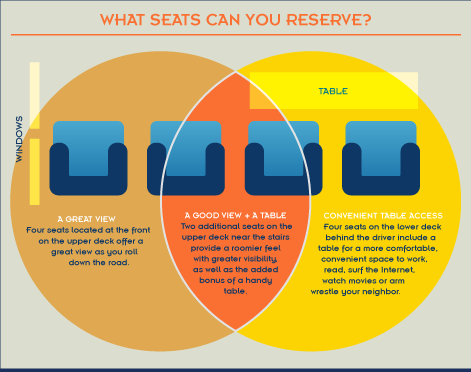 Reserved Seating Now Available On Megabus Wanderu