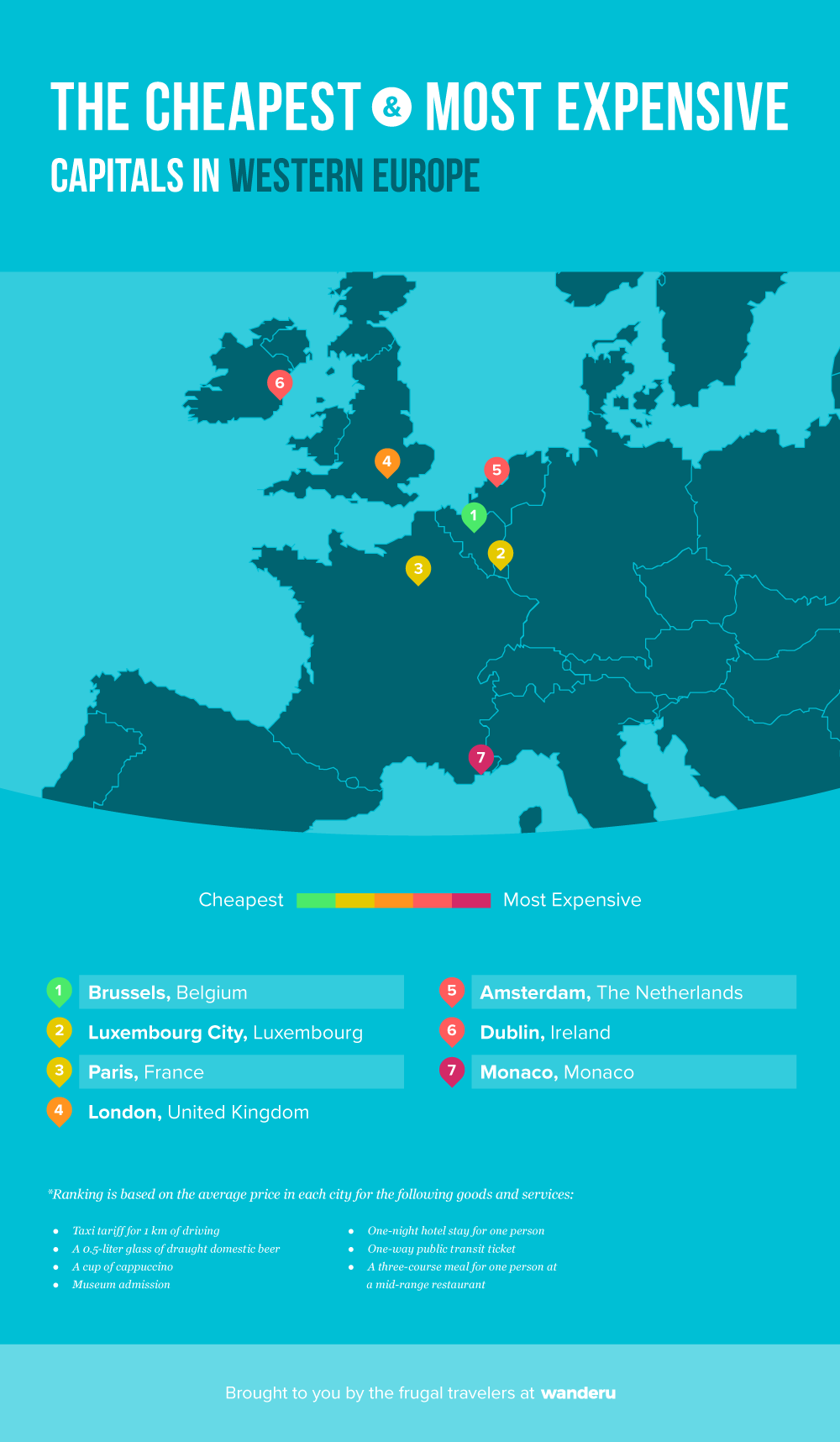 Cheapest & most expensive capitals in Western Europe.